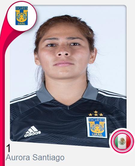 Aurora Cecilia Santiago Cisneros