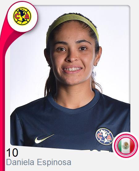 Daniela Espinosa Arce