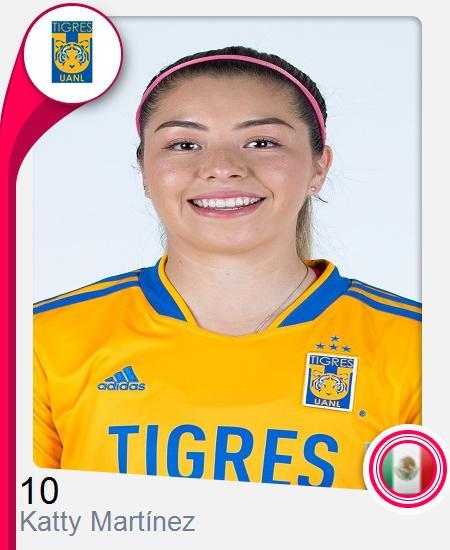 Katty Martínez Abad
