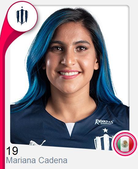 Mariana Cadena Calvillo