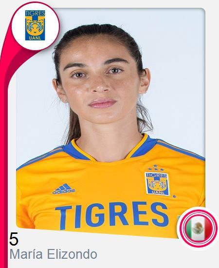 María Fernanda Elizondo Ochoa