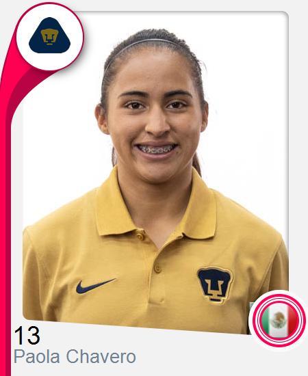 Paola Chavero Álvarez