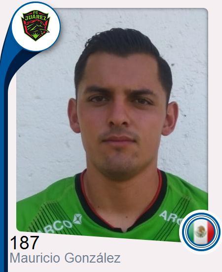 Mauricio González Álvarez