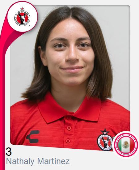 Nathaly Sofía Martínez Caro