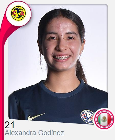 Alexandra Guadalupe Godínez García