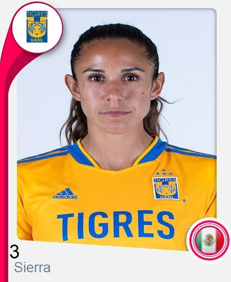 Bianca Elissa Sierra García