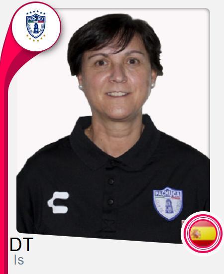 María Antonia Is Piñera