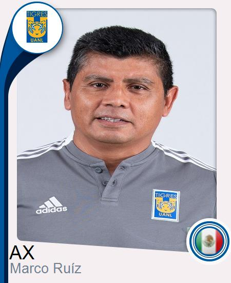 Marco Antonio Ruíz García
