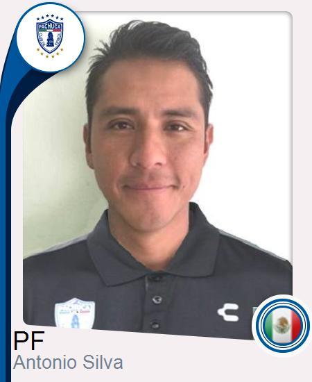 Antonio Pavel Silva Coronado