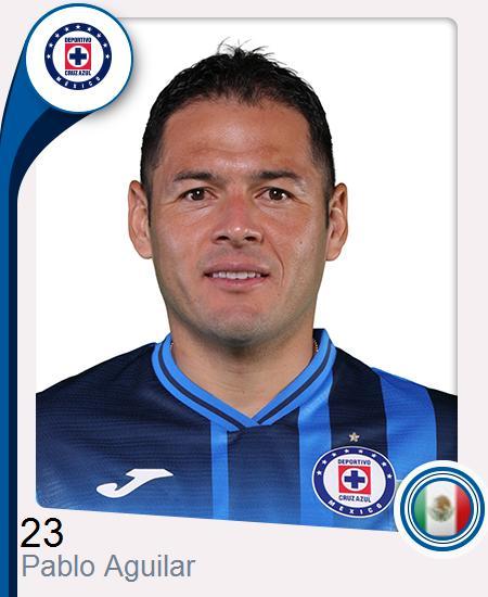 Pablo César Aguilar Benítez