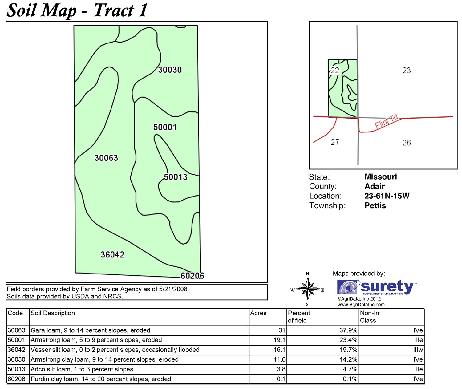 Property For Sale Near Kirksville Mo