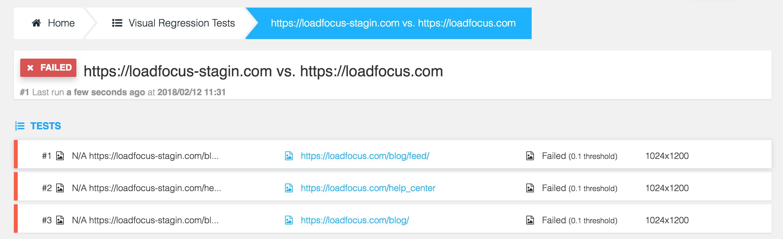 comparison between two websites