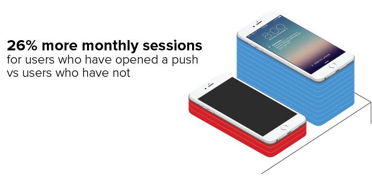 tech-sessions-push