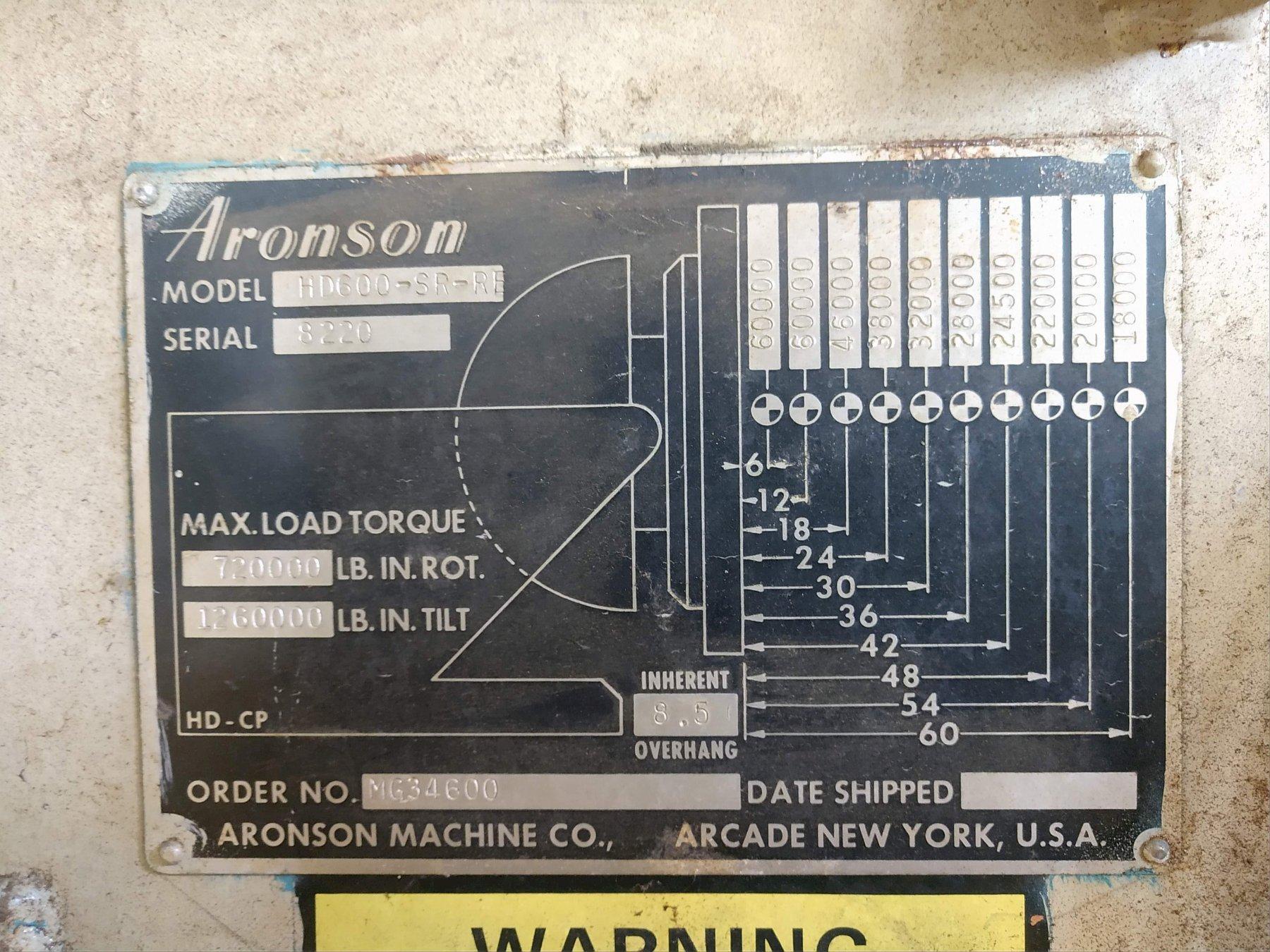 60,000 LB ARONSON MODEL #HD600-SR-RE WELDING POSITIONER: STOCK 14212