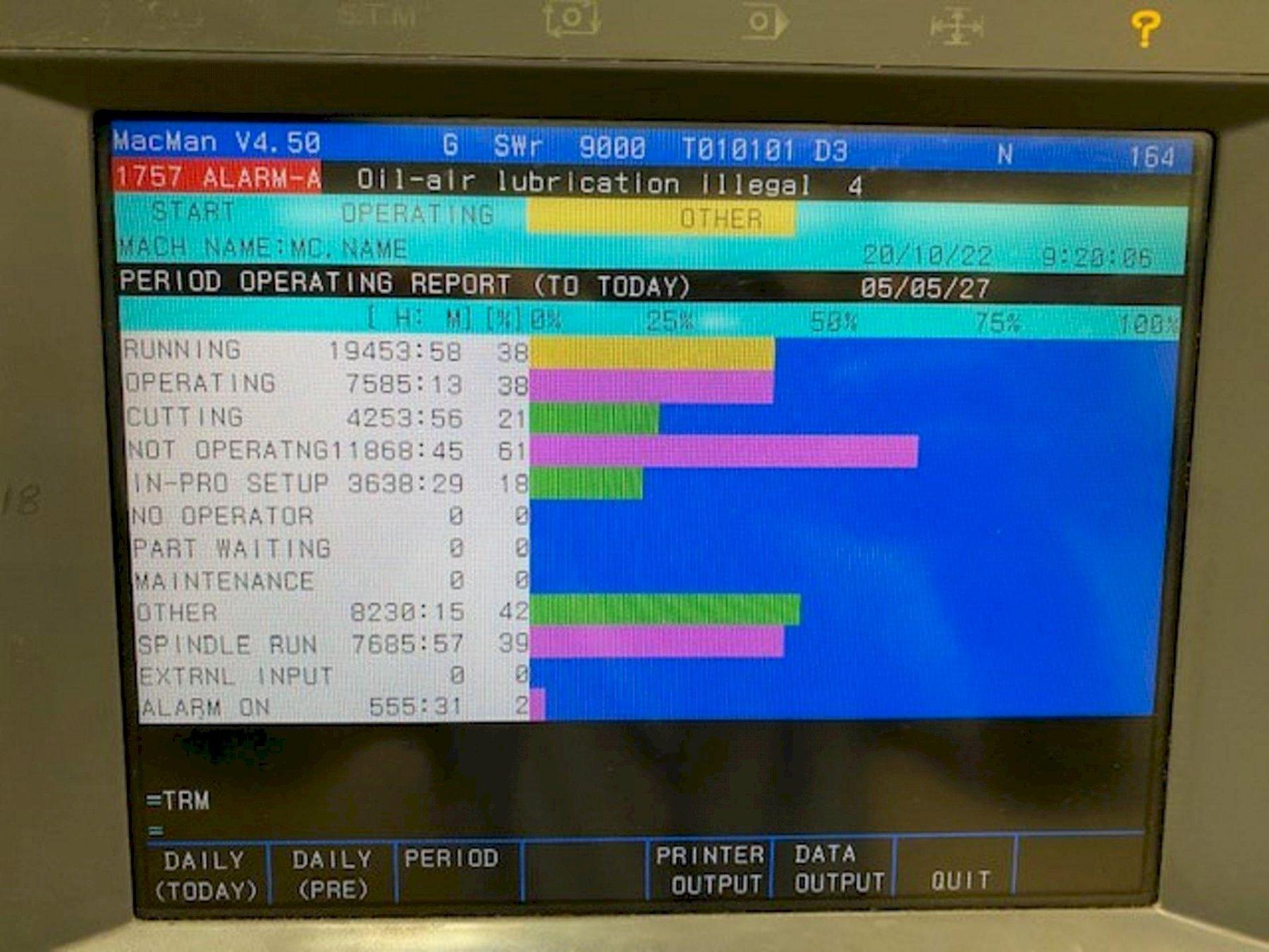 Okuma GI-20N CNC ID Grinder