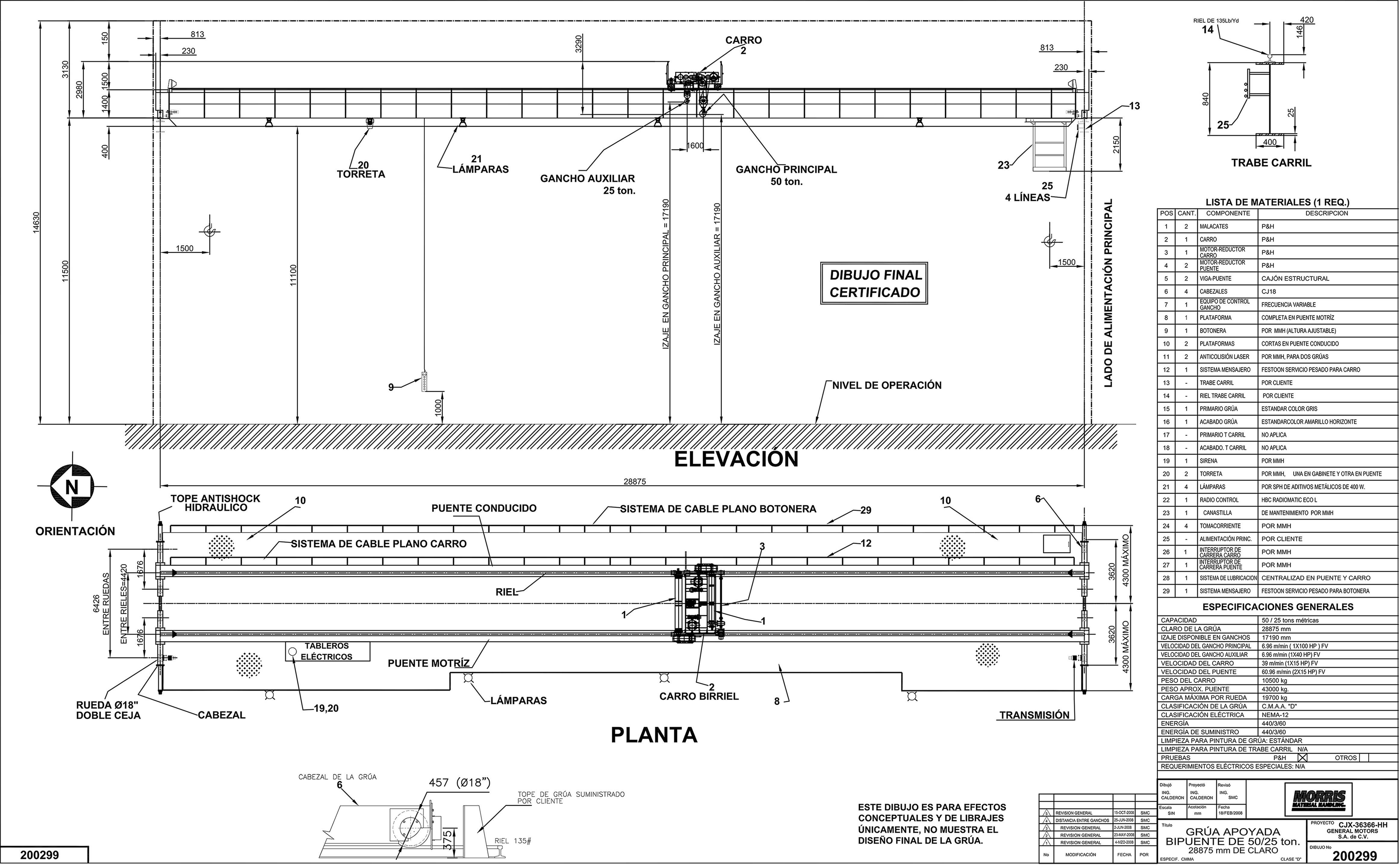 50/25 TON X 94' P&H DUAL GIRDER CLASS D OVERHEAD BRIDGE CRANE: STOCK #10030