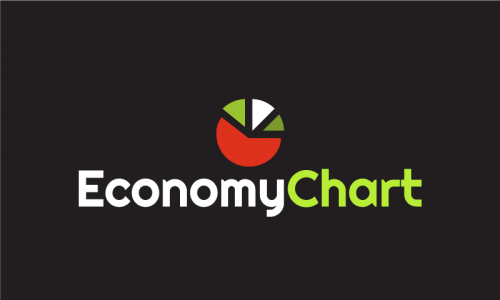 Economychart - Business domain name for sale