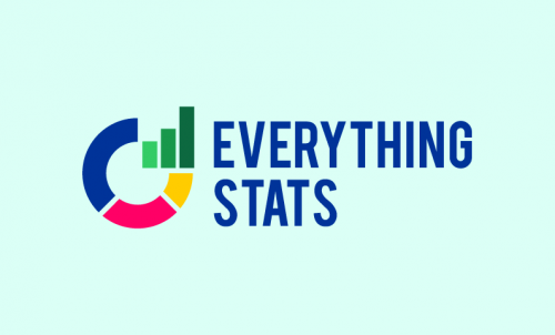 Everythingstats - Business product name for sale