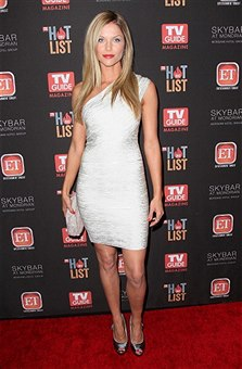 celebrity Herve Leger dresses tall short skinny petite wearing bandage bodycon