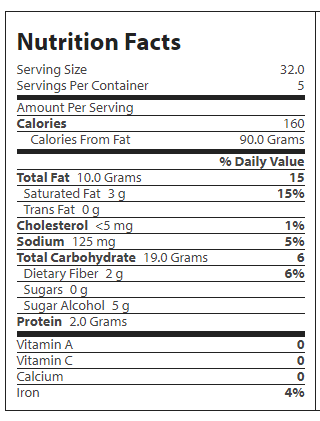 carb vs. sugar