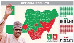 INEC Declares Buhari Winner of 2019 Presidential Election in Nigeria