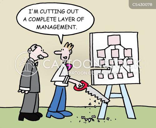 office restructuring cartoon