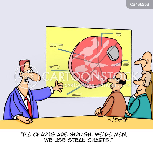 data charts cartoon