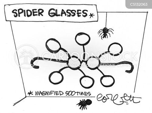 magnified cartoon