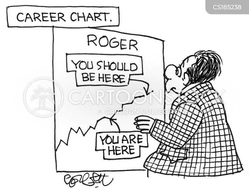 career development cartoon
