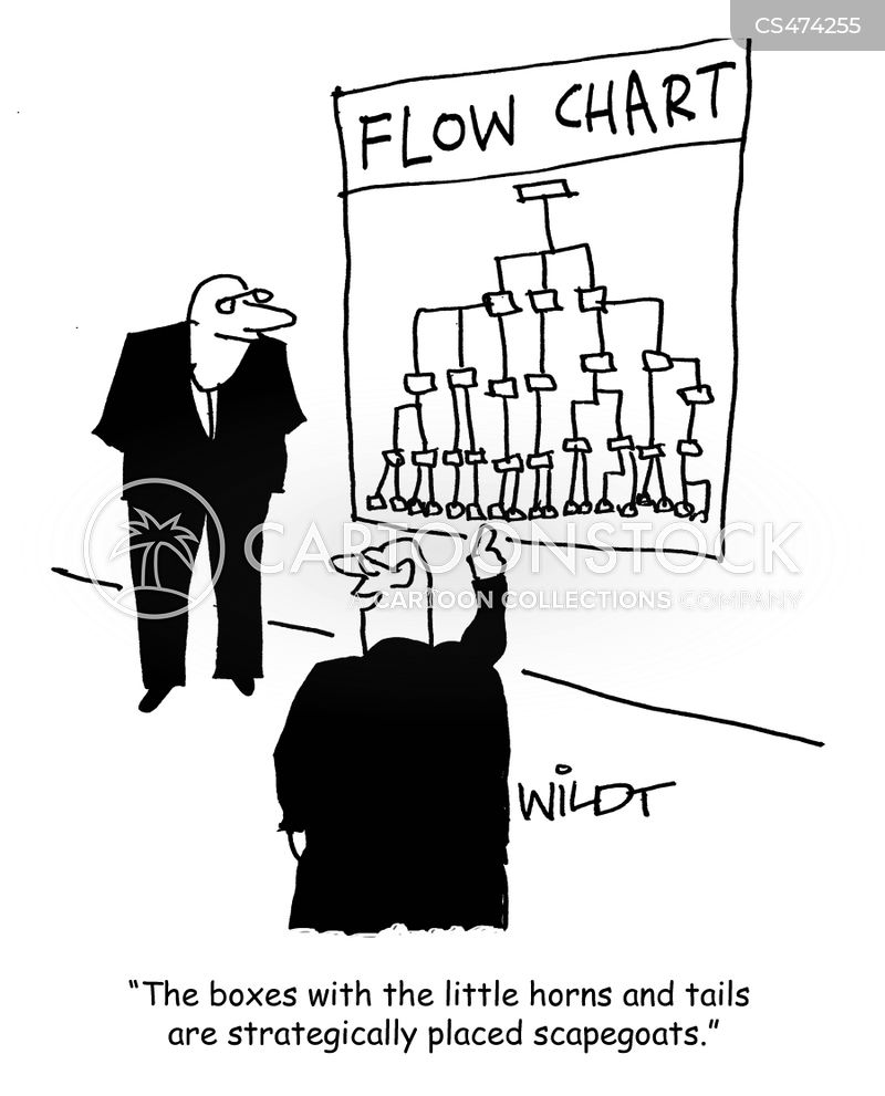 flowcharts cartoon