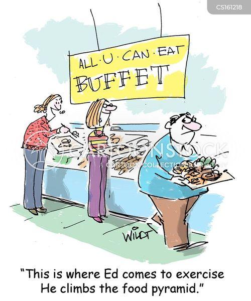 food pyramids cartoon