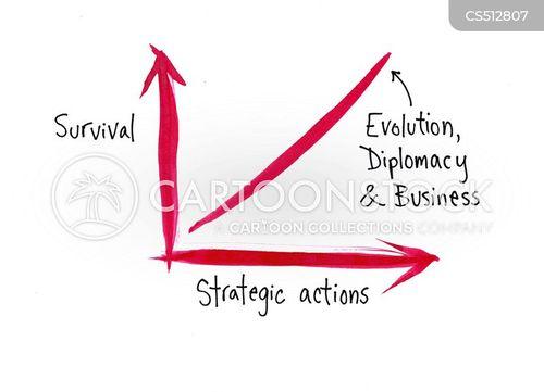business survival cartoon