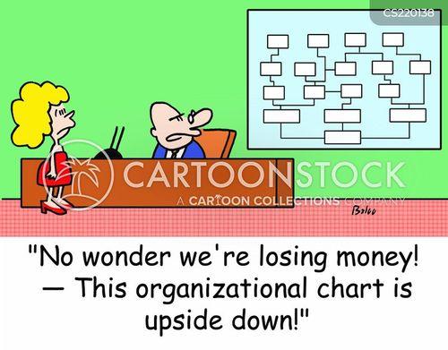 organizational chart cartoon