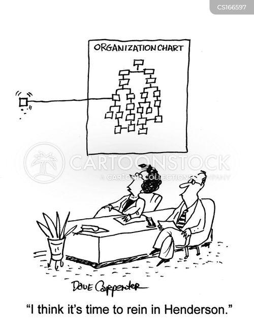 organization charts cartoon
