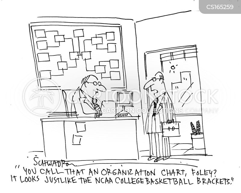 organisation chart cartoon