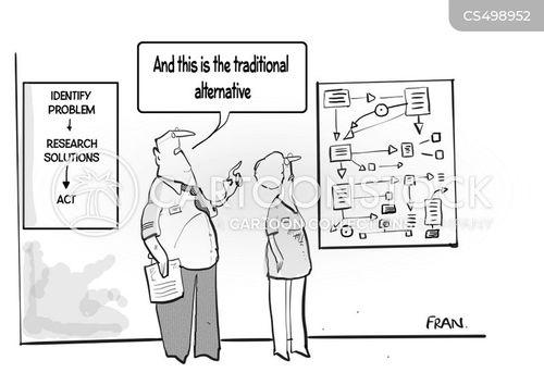 flow graphs cartoon