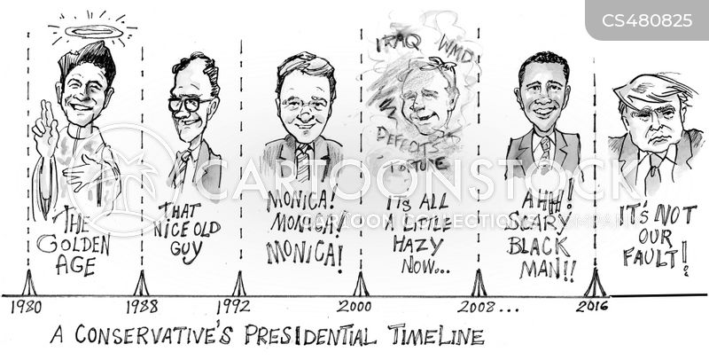 timelines cartoon