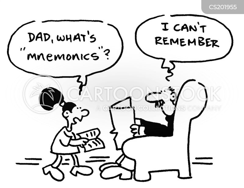 Image result for memory cartoon