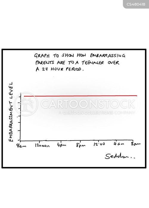 line graph cartoon
