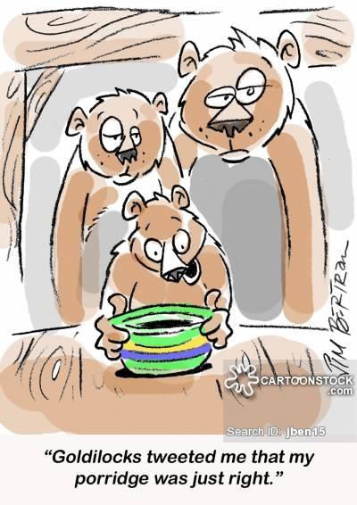 Three bears dril raw