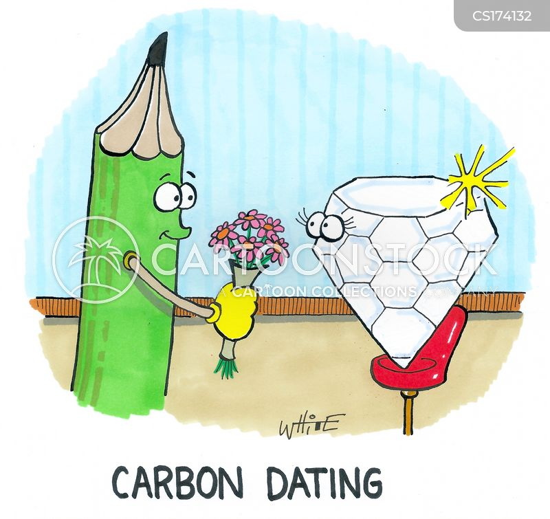 Cupid dating web