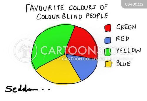 visual problem cartoon