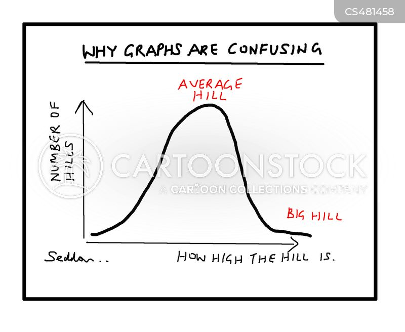 Normal Distribution Graph cartoons, Normal Distribution Graph cartoon, funny, Normal Distribution Graph picture, Normal Distribution Graph pictures, Normal Distribution Graph image, Normal Distribution Graph images, Normal Distribution Graph illustration, Normal Distribution Graph illustrations