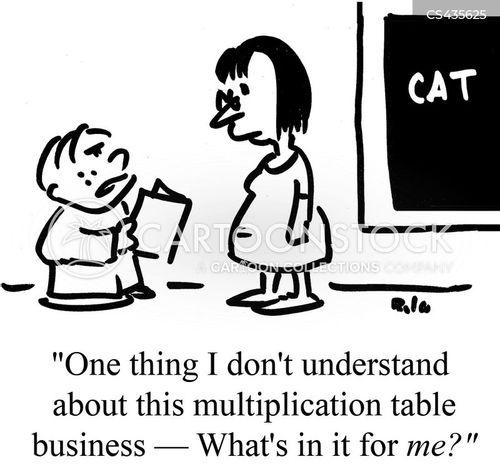 multiplication cartoon