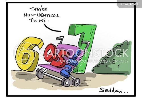 equivalent cartoon