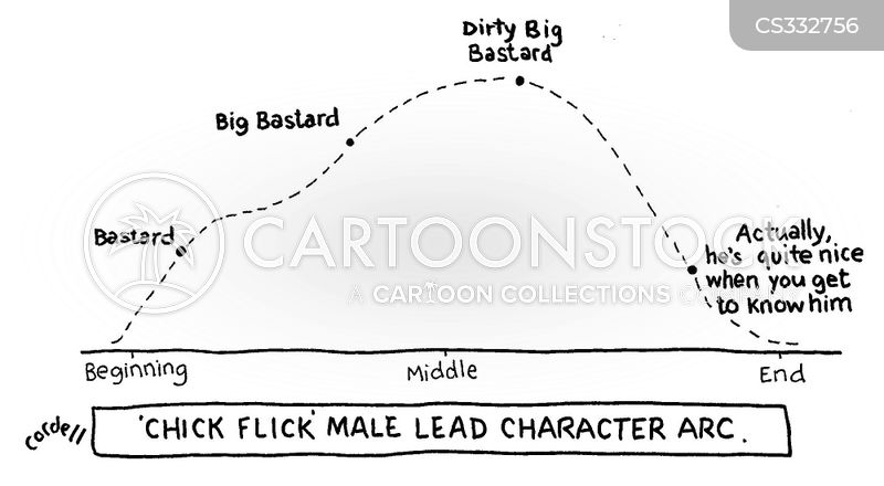 character development cartoon