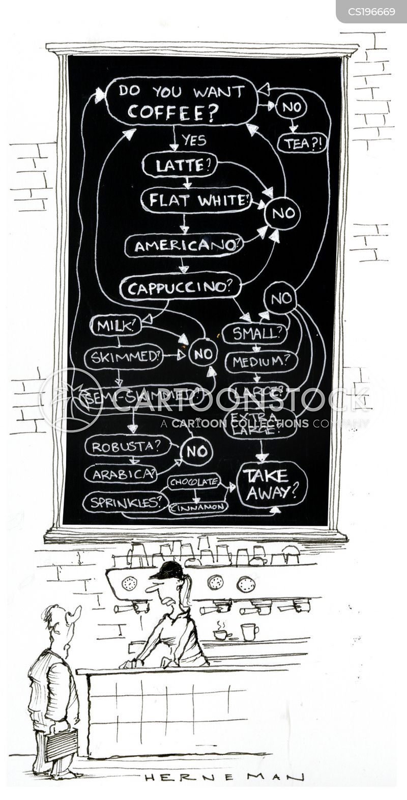 Coffee Order cartoons, Coffee Order cartoon, funny, Coffee Order picture, Coffee Order pictures, Coffee Order image, Coffee Order images, Coffee Order illustration, Coffee Order illustrations