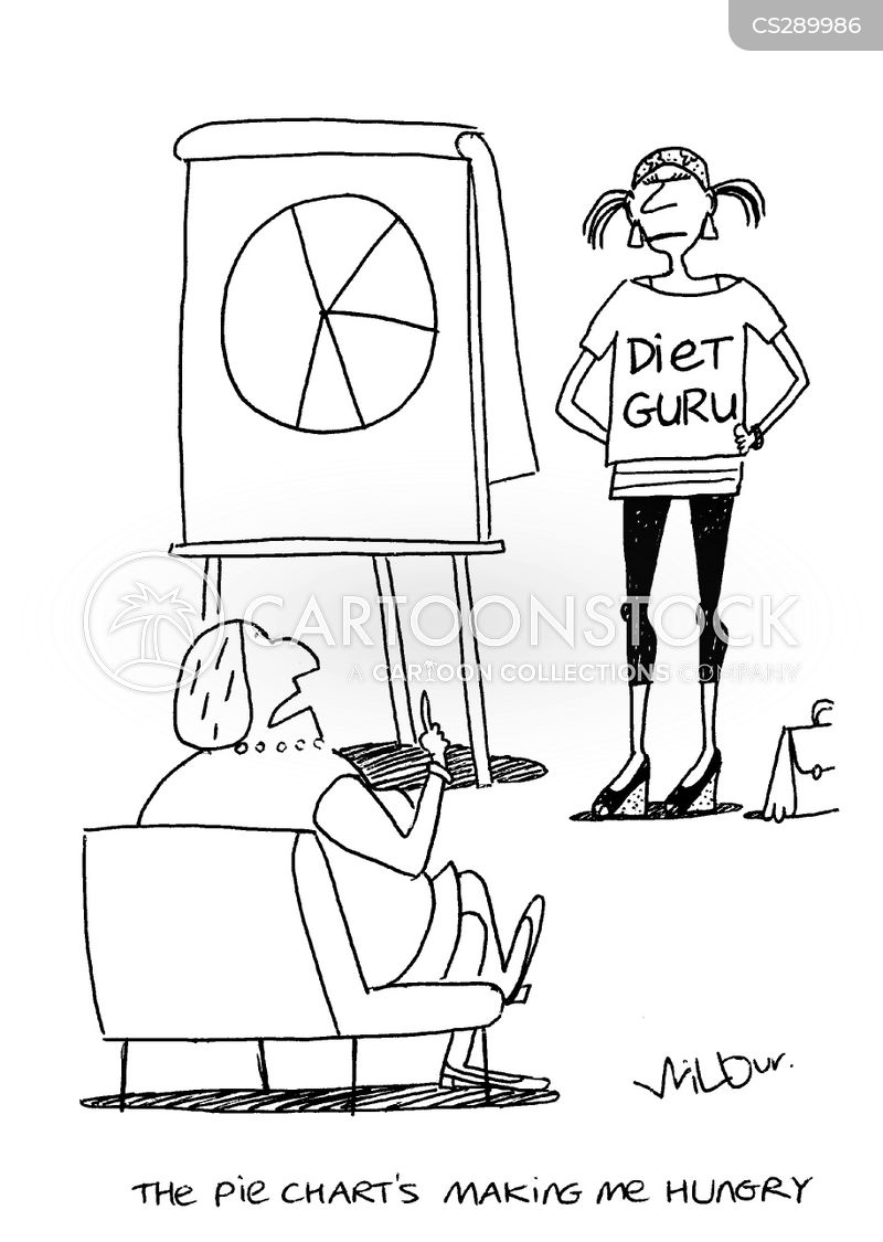 diet guru cartoon