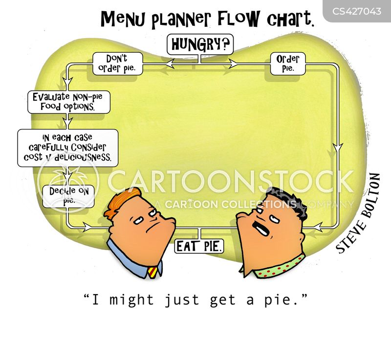 flow-chart cartoon