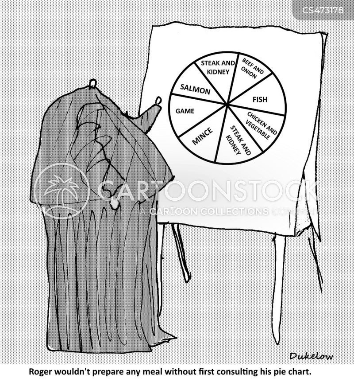 pie-chart cartoon